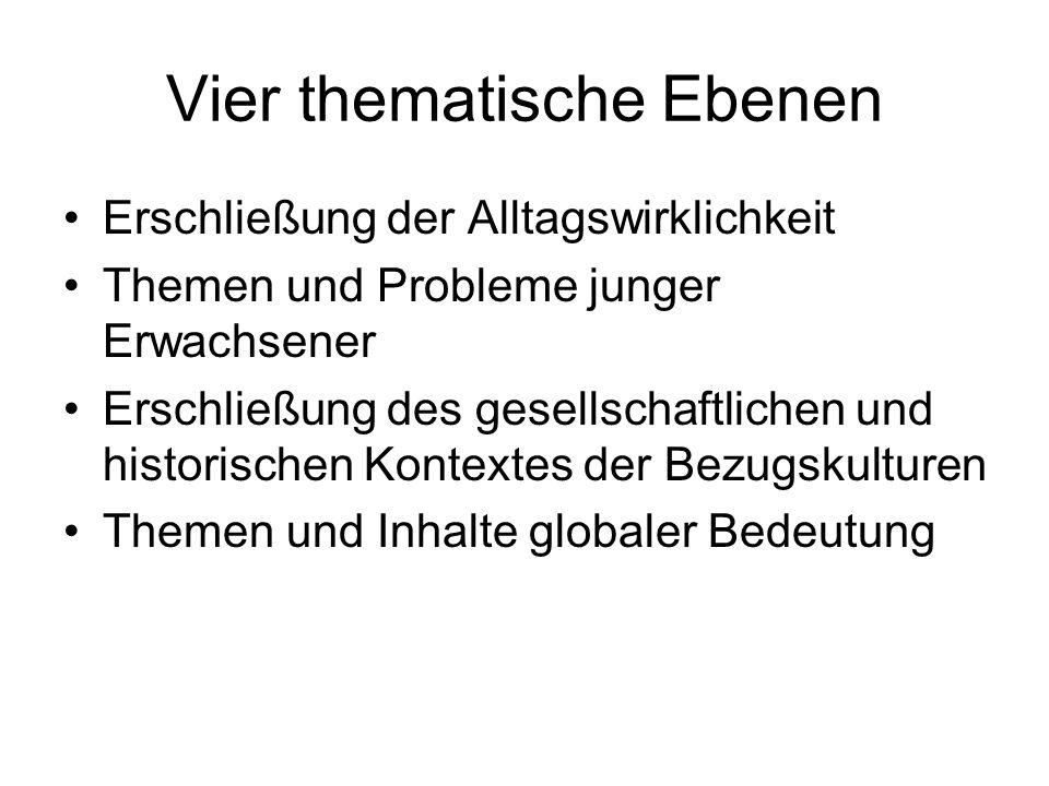 Vier thematische Ebenen