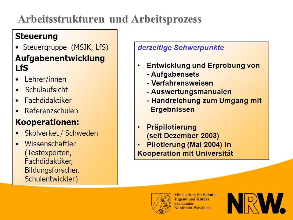 Arbeitsstrukturen und Arbeitsprozess