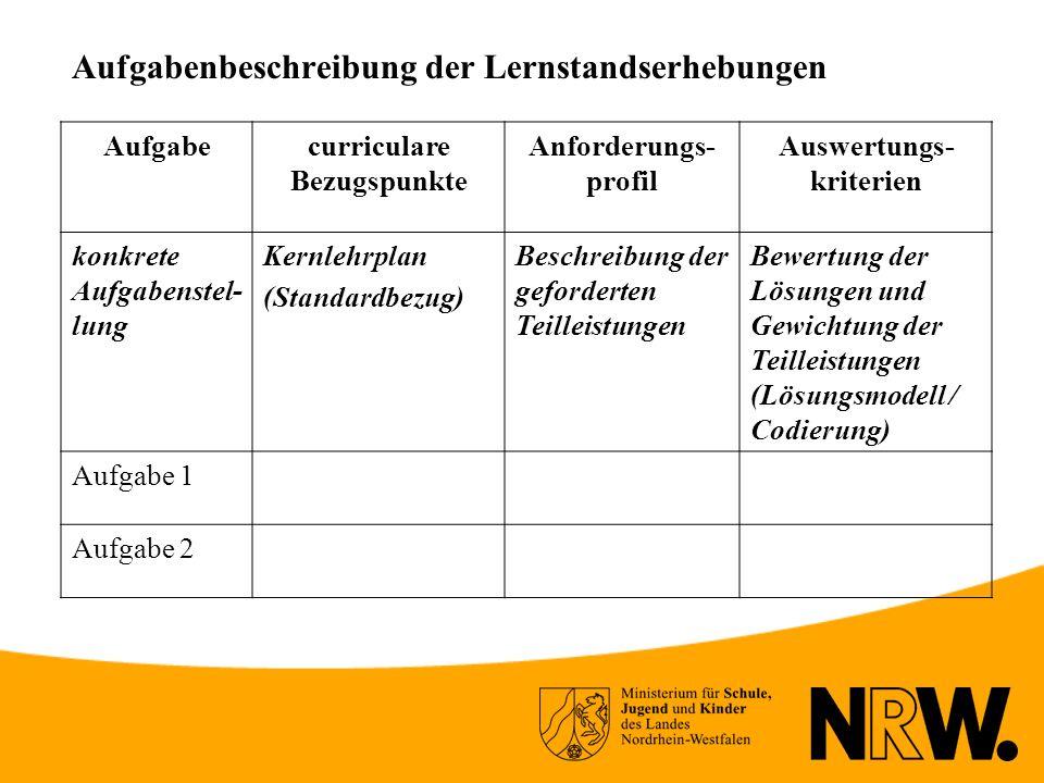 Aufgabenbeschreibung der Lernstandserhebungen
