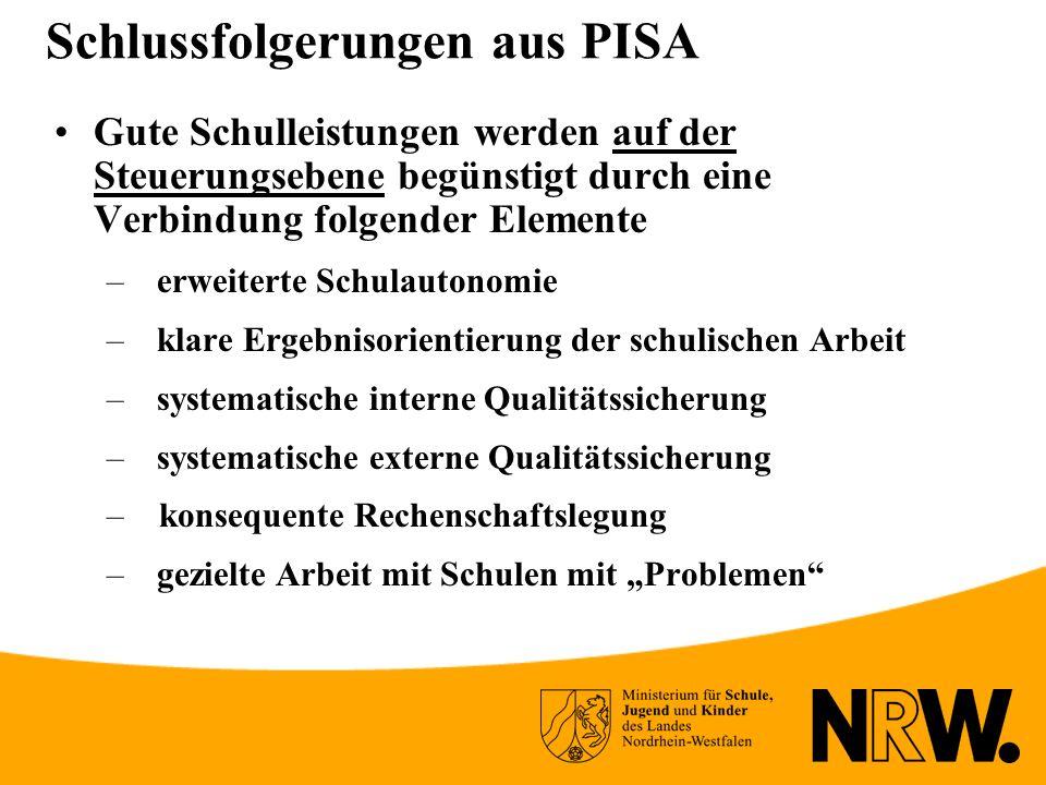 Schlussfolgerungen aus PISA