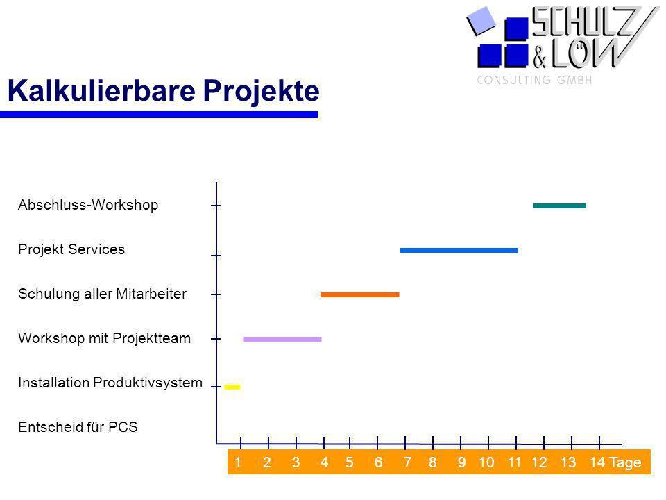 Kalkulierbare Projekte
