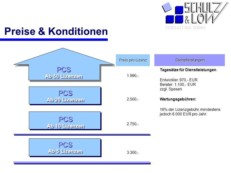 Preise & Konditionen PCS PCS PCS PCS Ab 50 Lizenzen Ab 20 Lizenzen