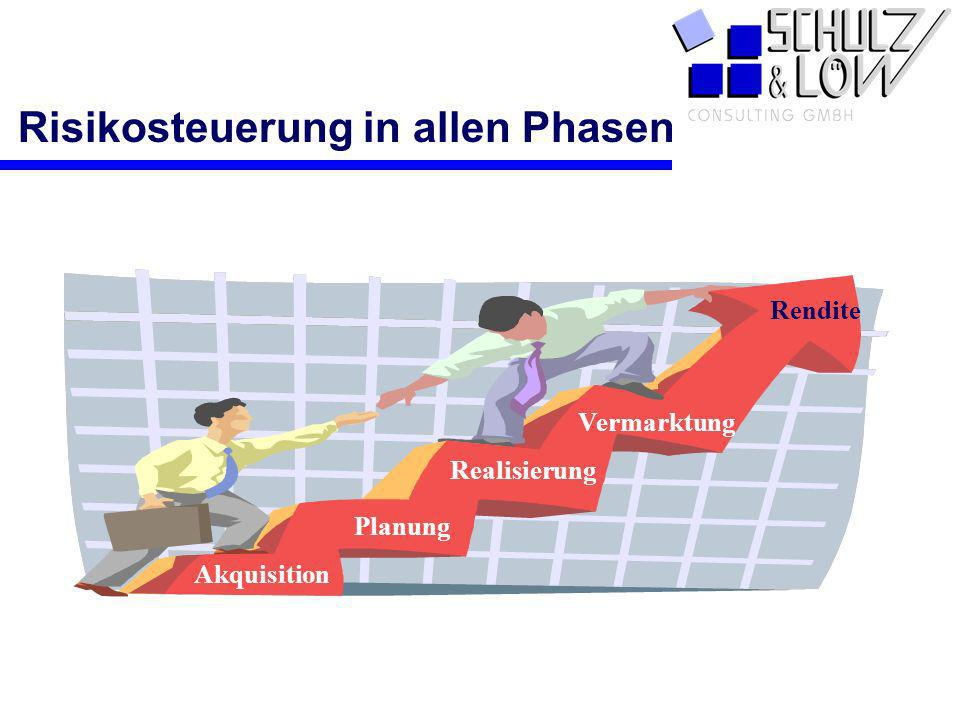 Risikosteuerung in allen Phasen