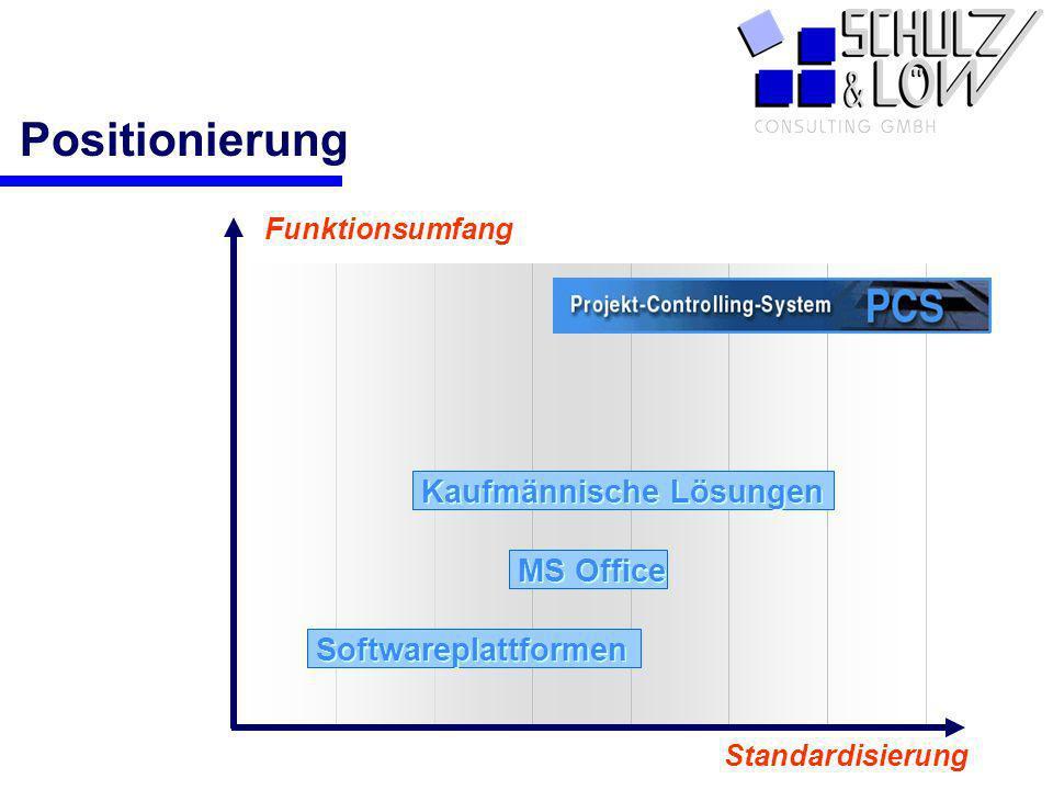 Positionierung Kaufmännische Lösungen MS Office Softwareplattformen
