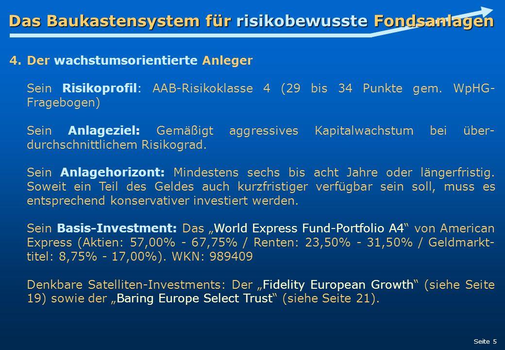 Der wachstumsorientierte Anleger
