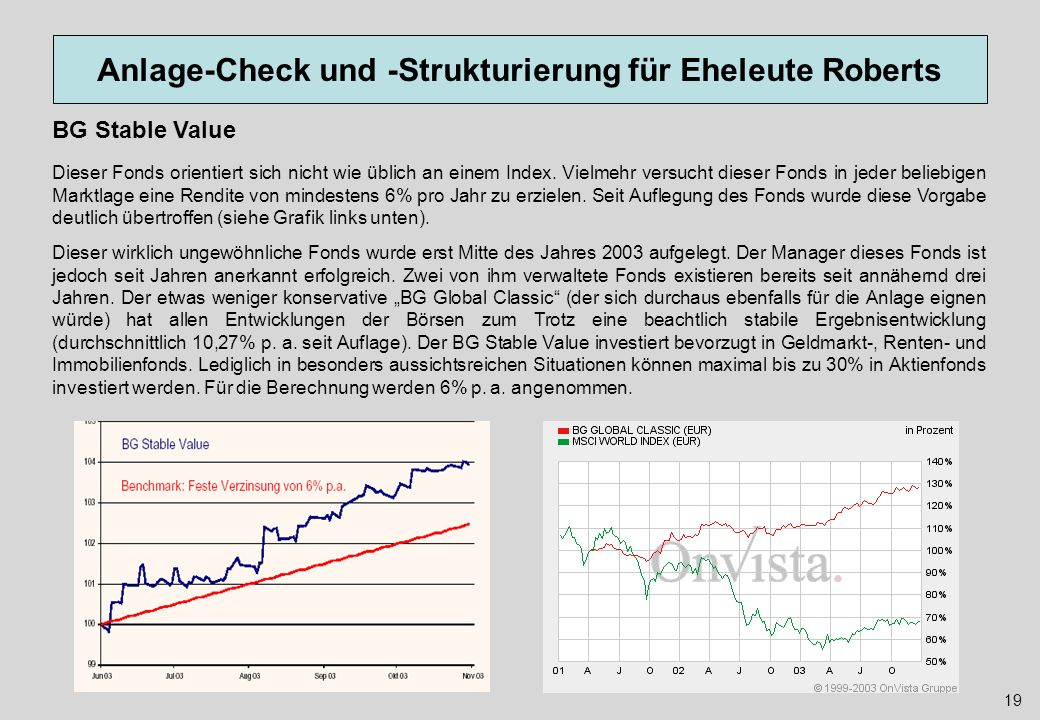 BG Stable Value