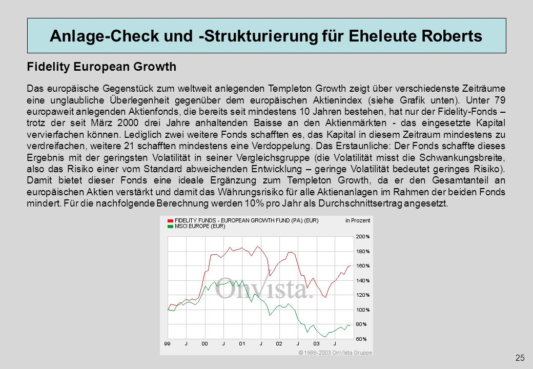 Fidelity European Growth