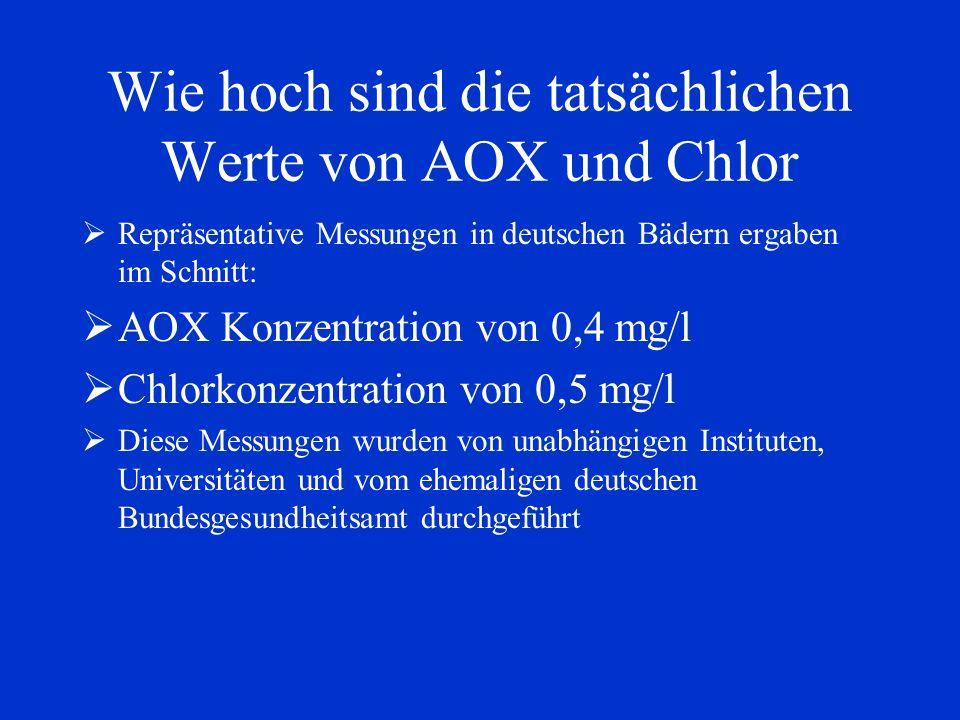 Wie hoch sind die tatsächlichen Werte von AOX und Chlor