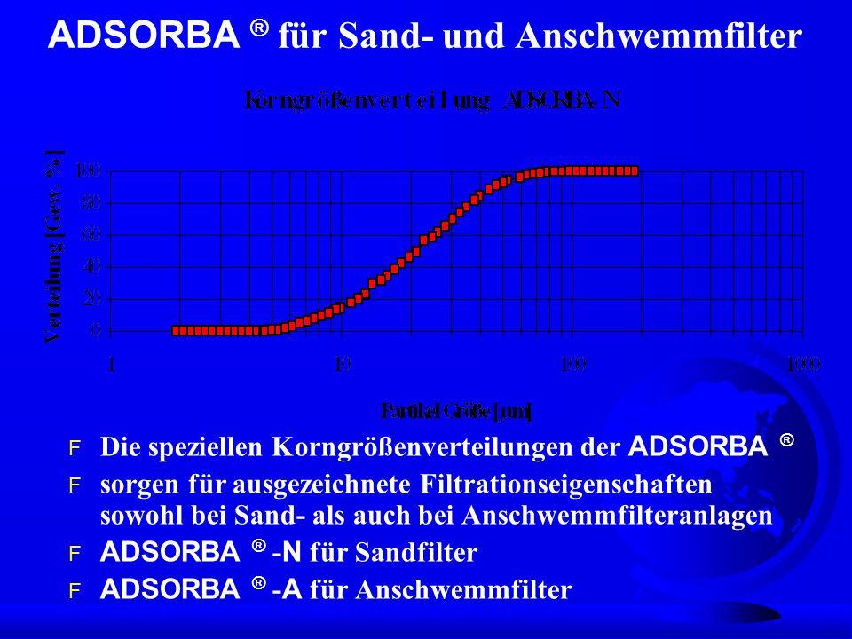 ADSORBA ® für Sand- und Anschwemmfilter