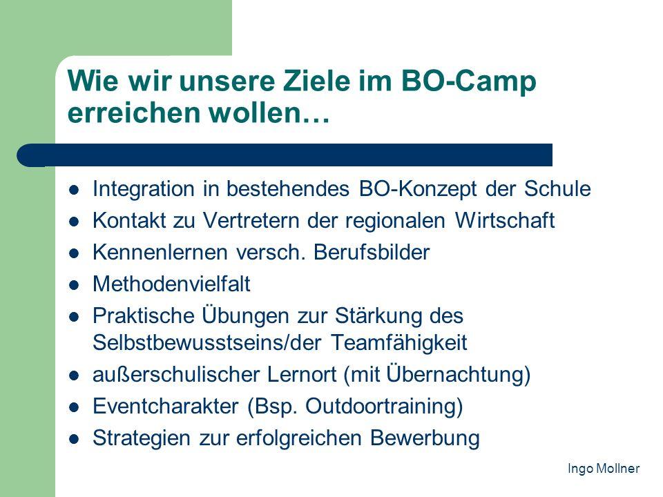 Wie wir unsere Ziele im BO-Camp erreichen wollen…