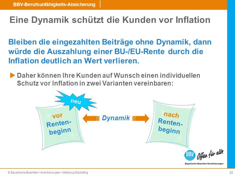 Eine Dynamik schützt die Kunden vor Inflation