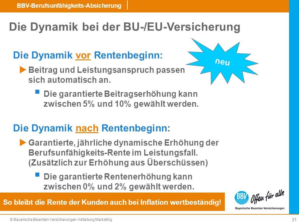 Die Dynamik bei der BU-/EU-Versicherung
