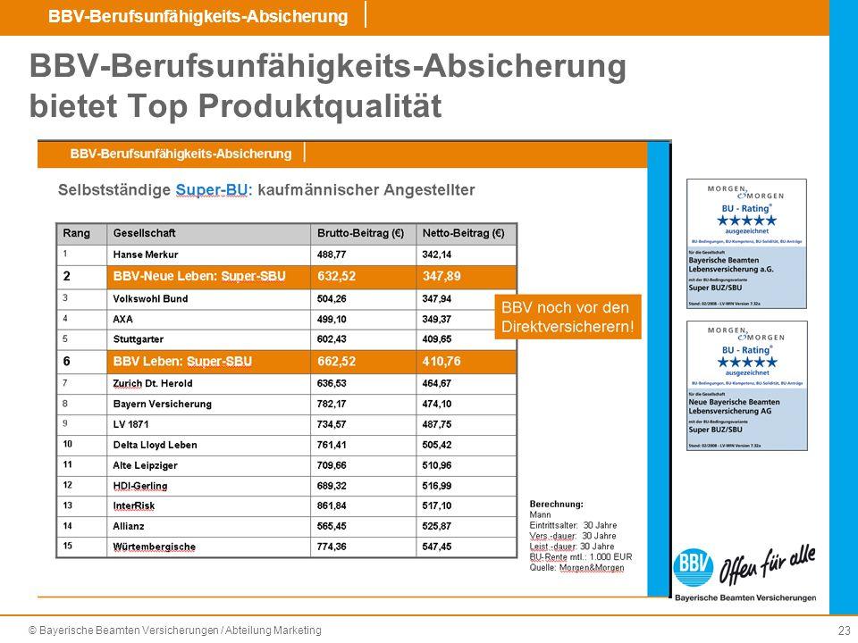 BBV-Berufsunfähigkeits-Absicherung bietet Top Produktqualität