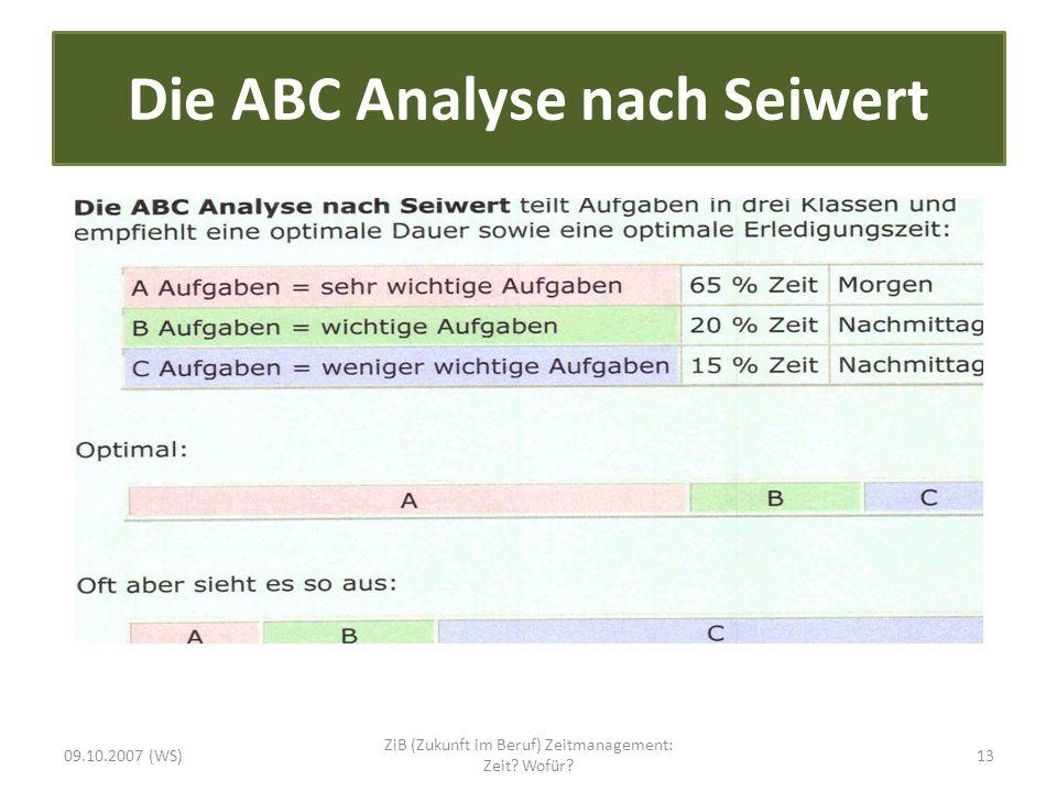 Die ABC Analyse nach Seiwert