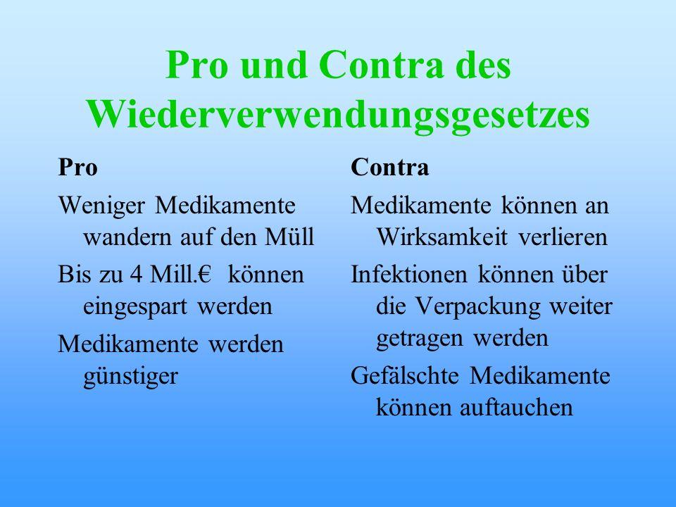 Pro und Contra des Wiederverwendungsgesetzes