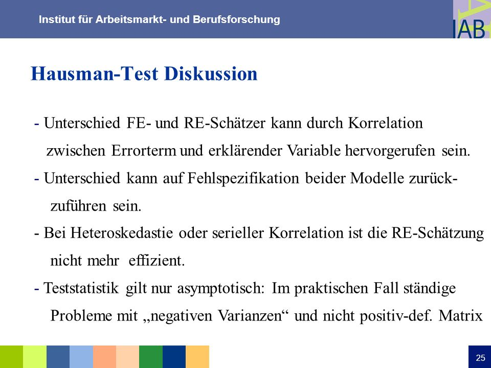 Hausman-Test Diskussion