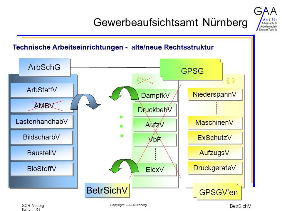 Technische Arbeitseinrichtungen - alte/neue Rechtsstruktur