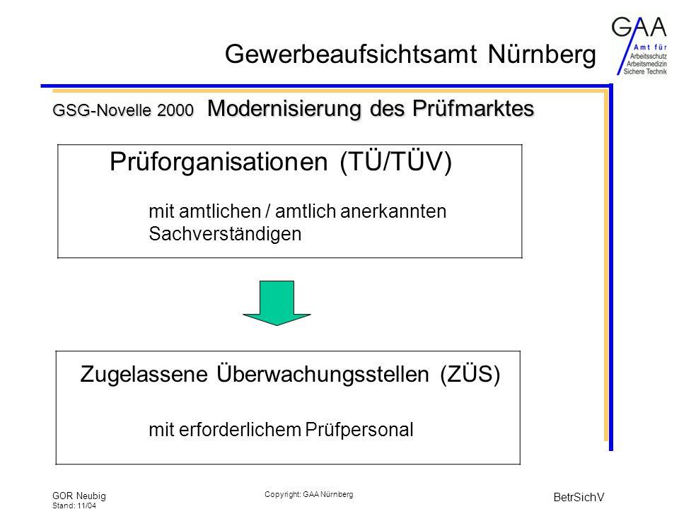GSG-Novelle 2000 Modernisierung des Prüfmarktes