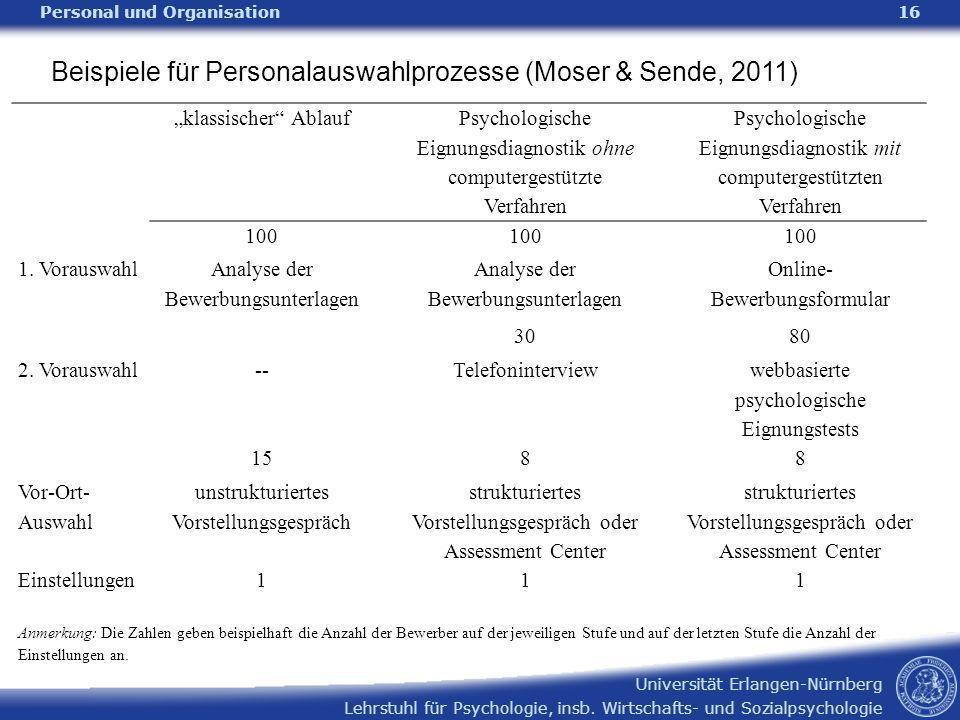 Beispiele für Personalauswahlprozesse (Moser & Sende, 2011)