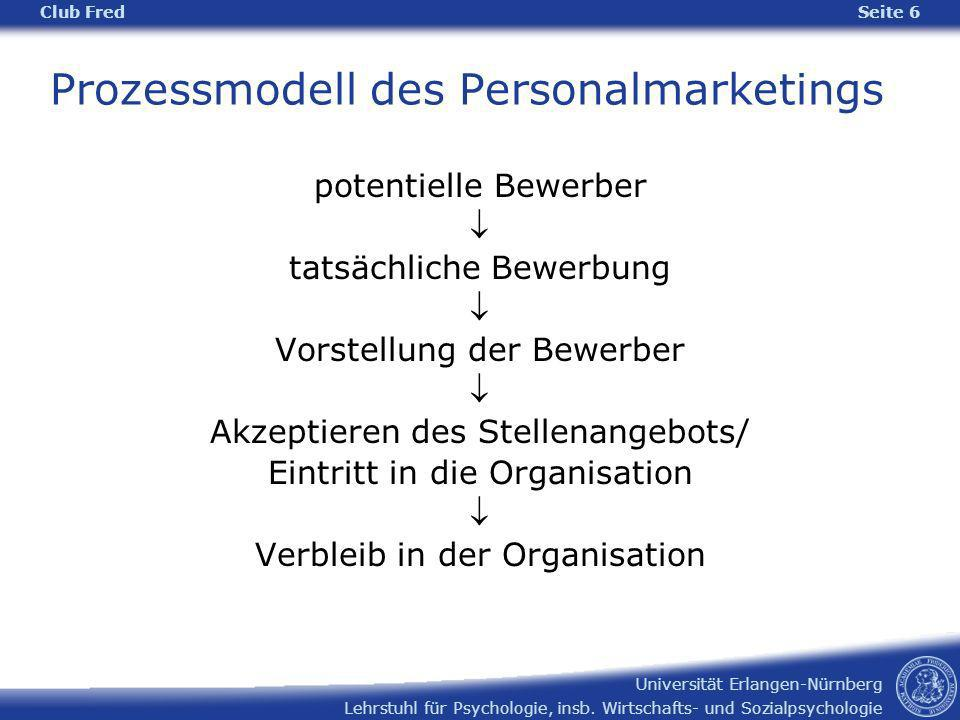 Prozessmodell des Personalmarketings