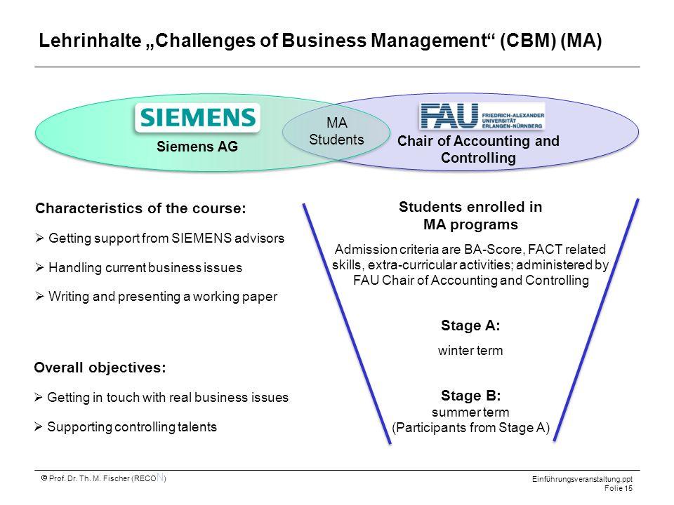 "Lehrinhalte ""Challenges of Business Management (CBM) (MA)"