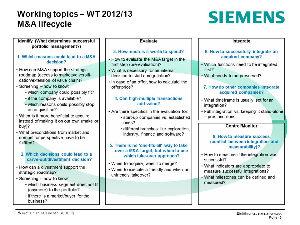 Working topics – WT 2012/13 M&A lifecycle