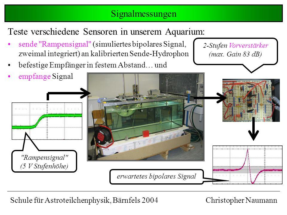 Teste verschiedene Sensoren in unserem Aquarium: