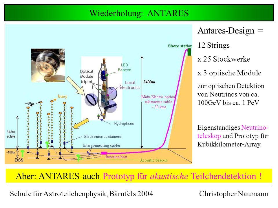 Wiederholung: ANTARES