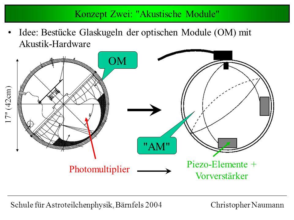 Konzept Zwei: Akustische Module