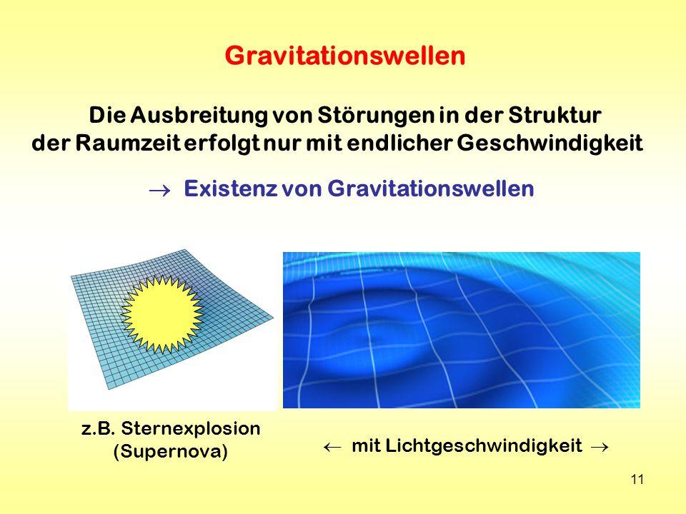 Gravitationswellen Die Ausbreitung von Störungen in der Struktur