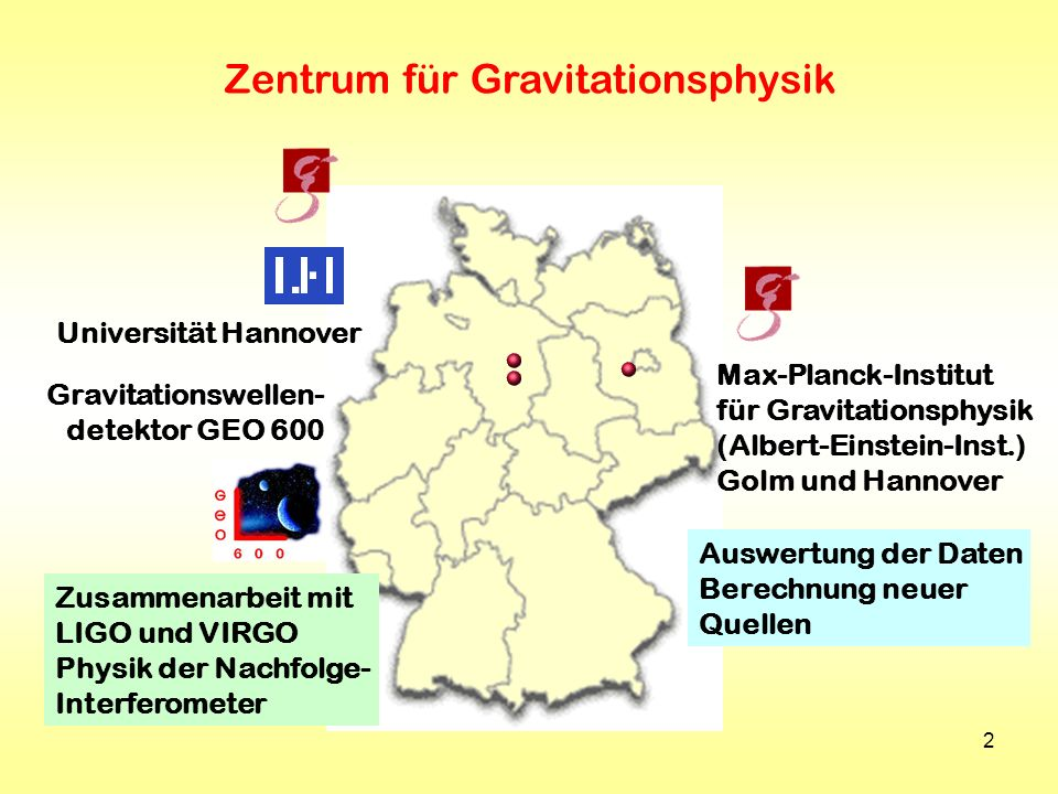 Zentrum für Gravitationsphysik