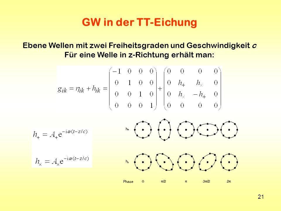 GW in der TT-Eichung Ebene Wellen mit zwei Freiheitsgraden und Geschwindigkeit c.