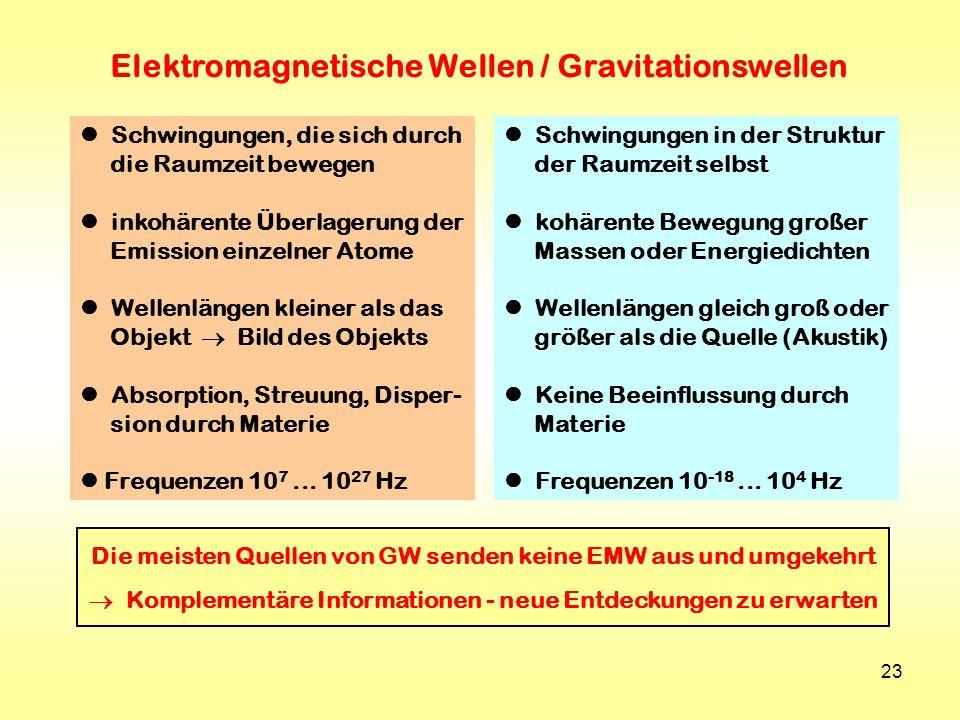 Elektromagnetische Wellen / Gravitationswellen