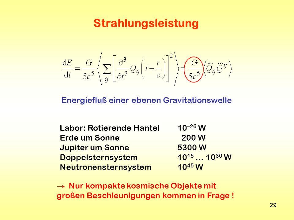 Energiefluß einer ebenen Gravitationswelle