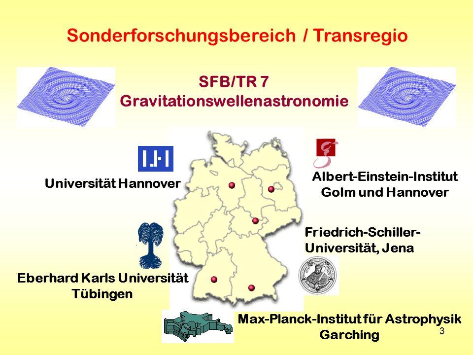 Sonderforschungsbereich / Transregio