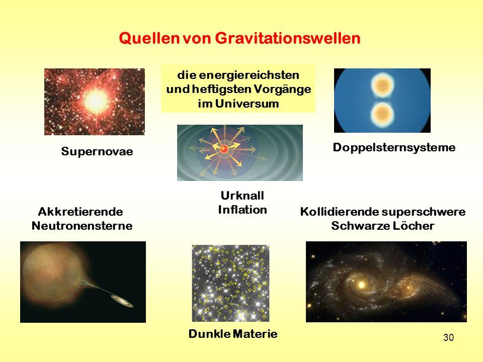Quellen von Gravitationswellen