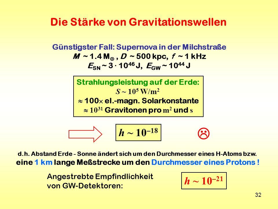  Die Stärke von Gravitationswellen h ~ 10–18 h ~ 10–21
