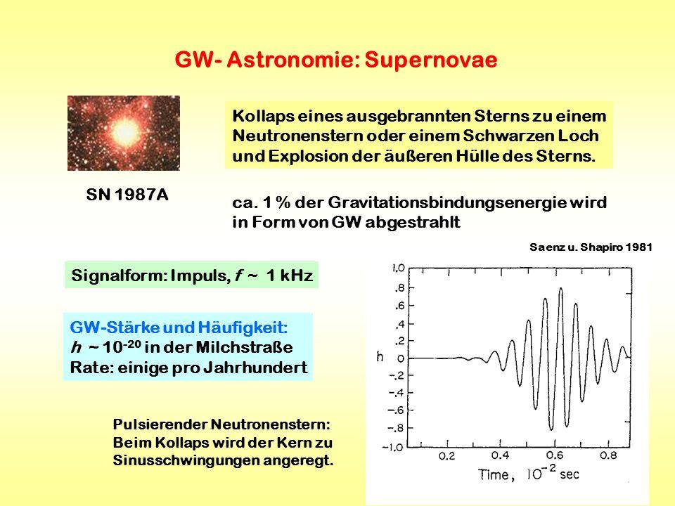 GW- Astronomie: Supernovae