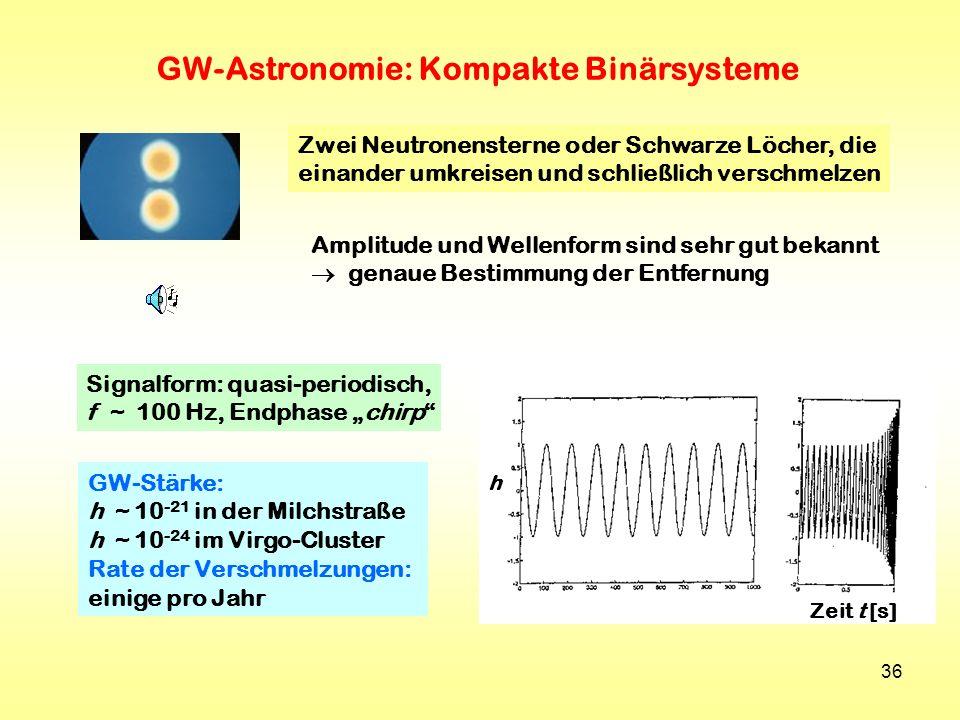 GW-Astronomie: Kompakte Binärsysteme