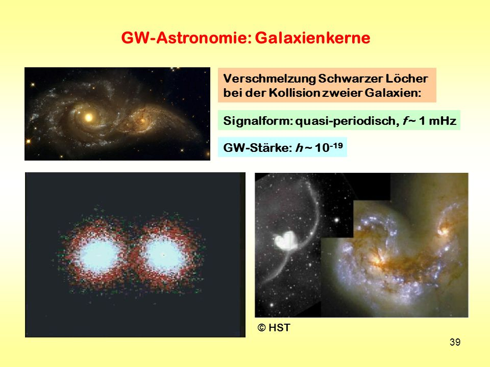 GW-Astronomie: Galaxienkerne