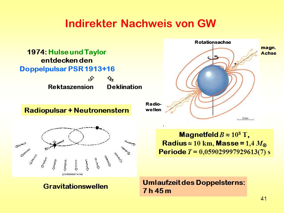 Indirekter Nachweis von GW