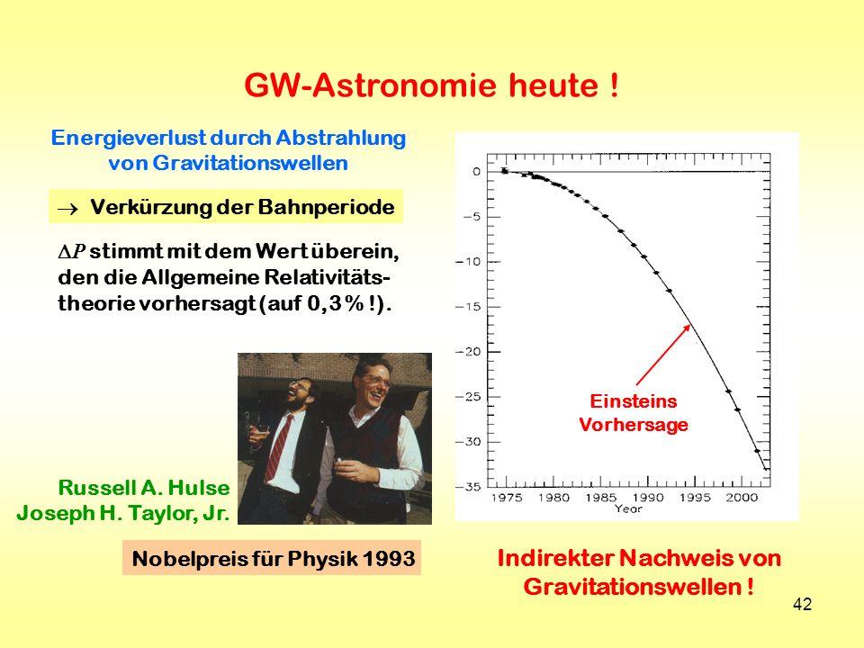 GW-Astronomie heute ! Indirekter Nachweis von Gravitationswellen !