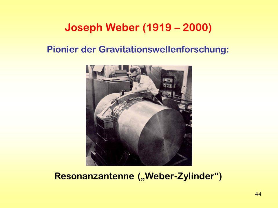 Joseph Weber (1919 – 2000) Pionier der Gravitationswellenforschung: