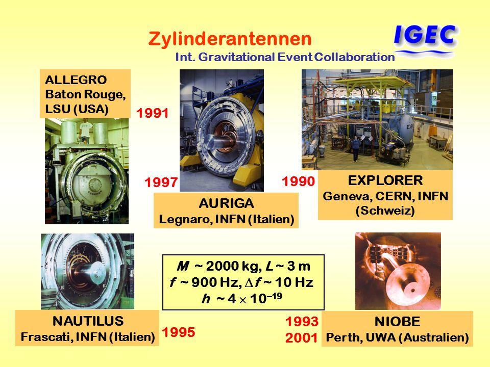 Zylinderantennen 1991 1997 1990 EXPLORER AURIGA M ~ 2000 kg, L ~ 3 m