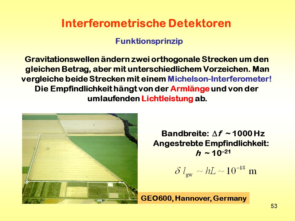 Interferometrische Detektoren