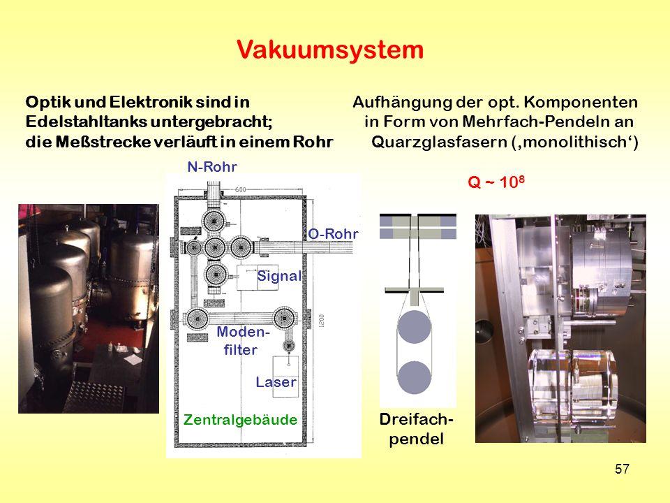 Vakuumsystem Optik und Elektronik sind in