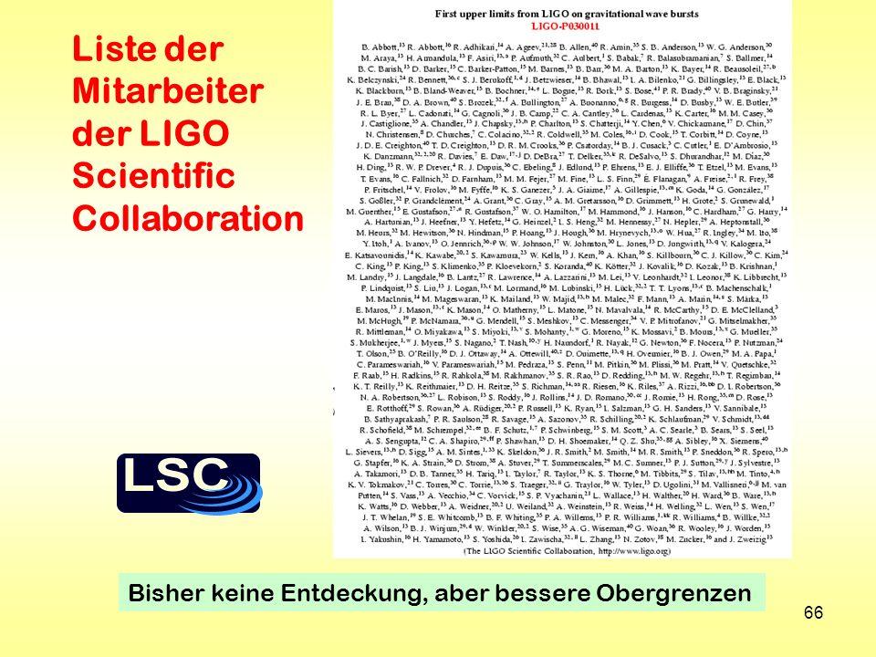 Liste der Mitarbeiter der LIGO Scientific Collaboration