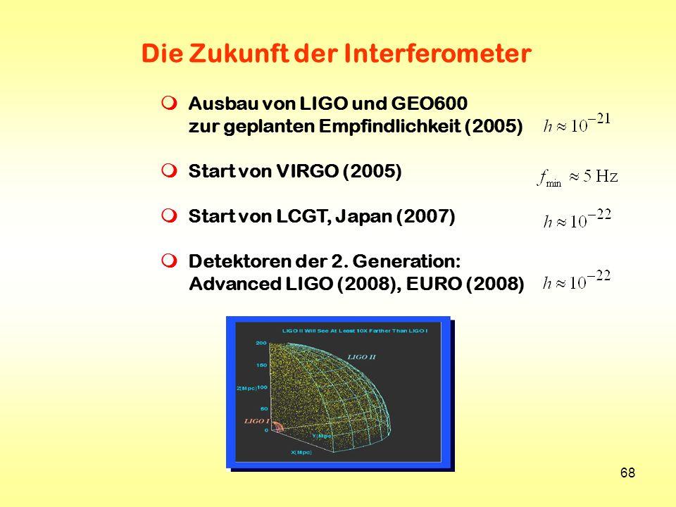 Die Zukunft der Interferometer