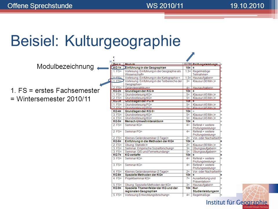 Beisiel: Kulturgeographie