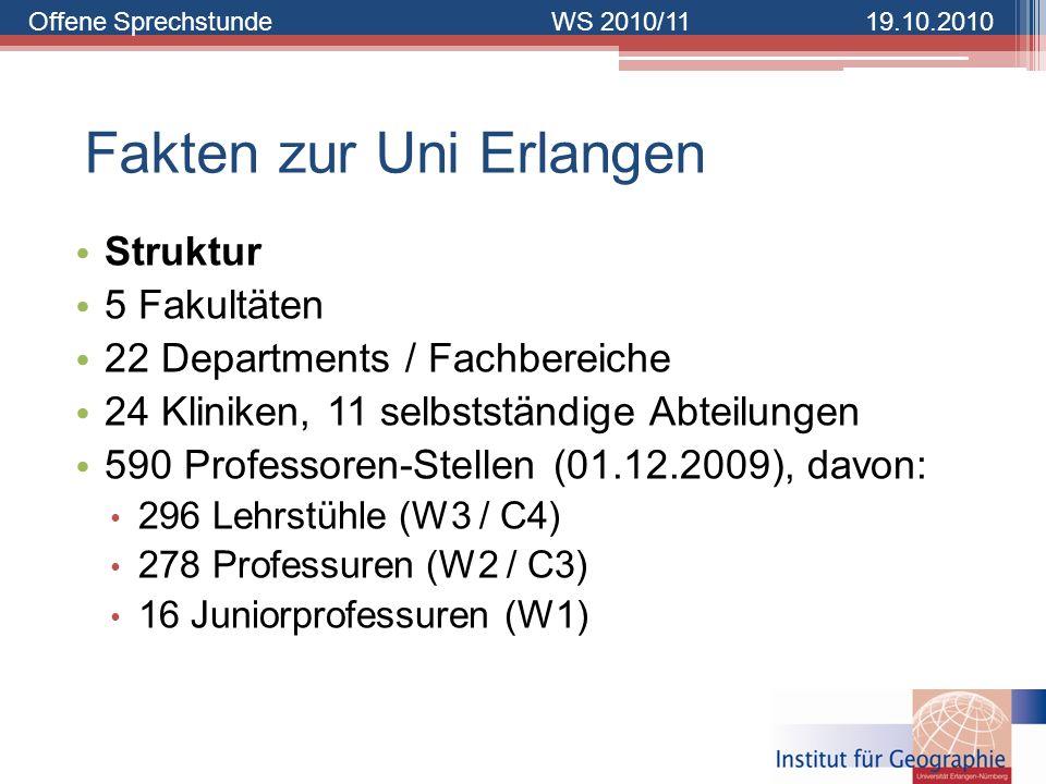 Fakten zur Uni Erlangen